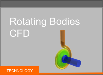 Rotating Bodies CFD