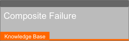 KB_Composite_Failure