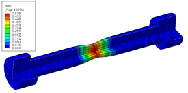 Metal_Inelasticity_modelling_with_Abaqus