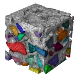 multiscale simulation 2