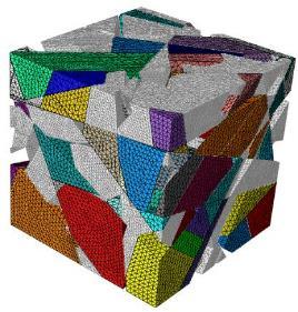 multiscale simulation-1